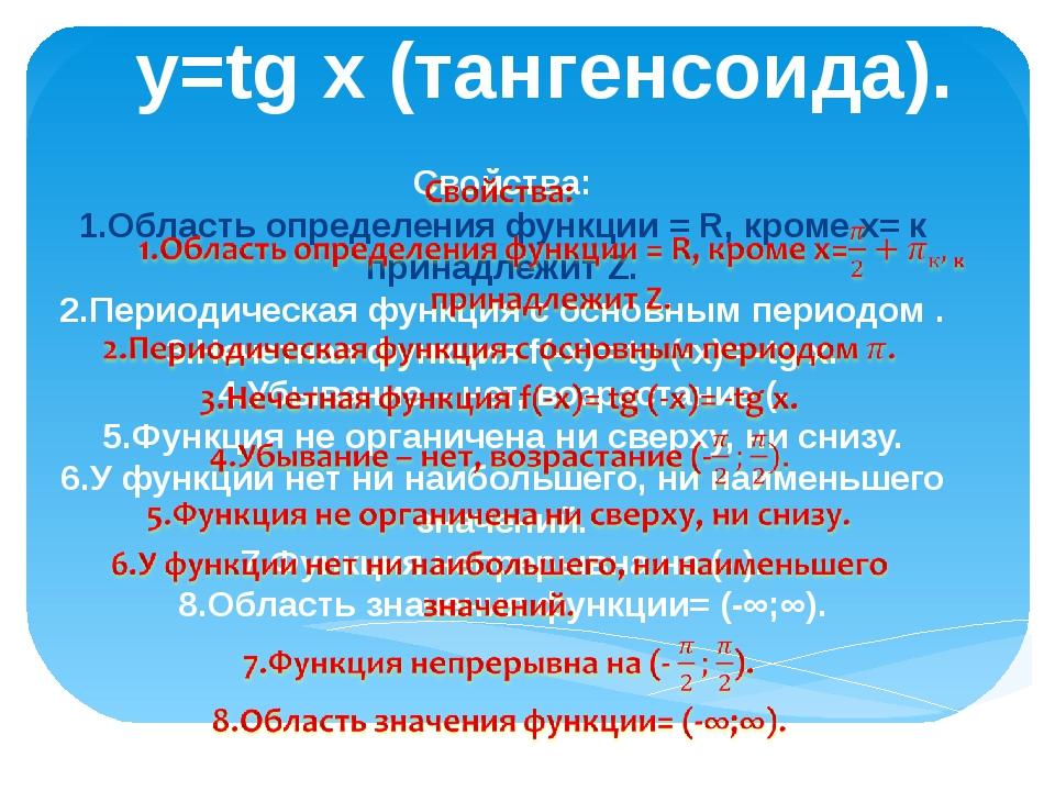 у=tg x (тангенсоида).