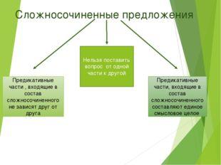 Сложносочиненные предложения Предикативные части , входящие в состав сложносо