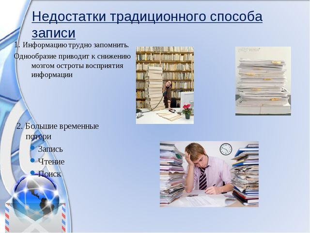 Недостатки традиционного способа записи 1. Информацию трудно запомнить. Одноо...
