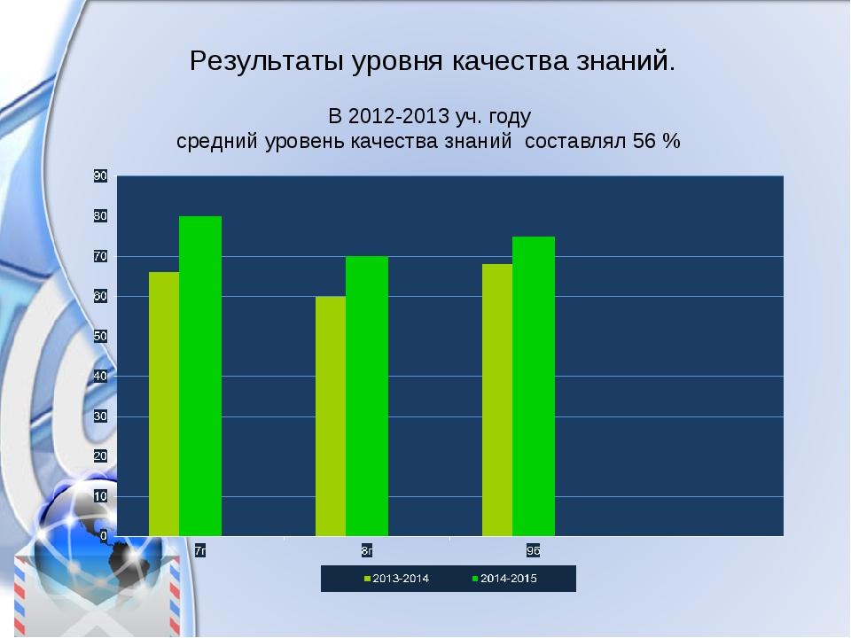 Результаты уровня качества знаний. В 2012-2013 уч. году средний уровень качес...