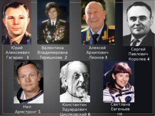 Юрий Алексеевич Гагарин 1 Валентина Владимировна Терешкова 2 Алексей Архипови