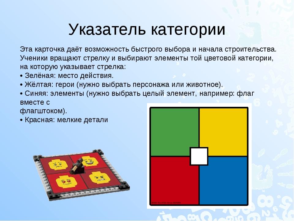 Указатель категории Эта карточка даёт возможность быстрого выбора и начала ст...