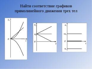 Найти соответствие графиков прямолинейного движения трех тел