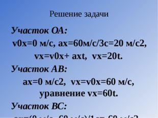 Решение задачи  Участок ОА: v0х=0 м/с, ах=60м/с/3с=20 м/с2, vх=v0х+ ахt, vх=