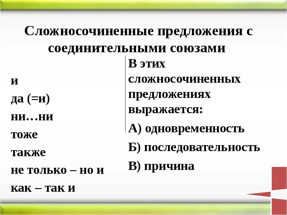 Сложносочиненные предложения с соединительными союзами и да (=и) ни…ни тоже т...