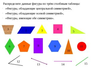 1 2 3 2, 4, 6, 8, 9, 11, 13, 15 1, 3, 4, 6, 7, 8, 9, 10, 1, 12, 13, 15 4, 6,