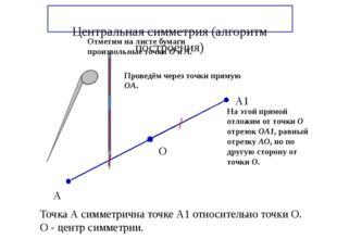 Центральная симметрия (алгоритм построения) А А1 О Точка А симметрична точке