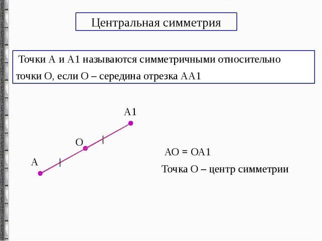 Фигуры , симметричные относительно точки (примеры)