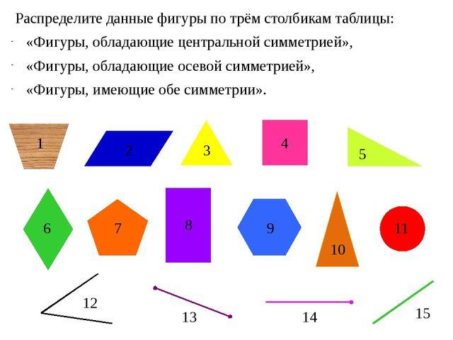 1 2 3 2, 4, 6, 8, 9, 11, 13, 15 1, 3, 4, 6, 7, 8, 9, 10, 1, 12, 13, 15 4, 6,...