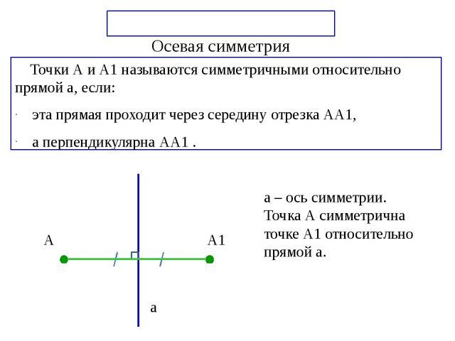 Осевая симметрия Точки А и А1 называются симметричными относительно прямой а...