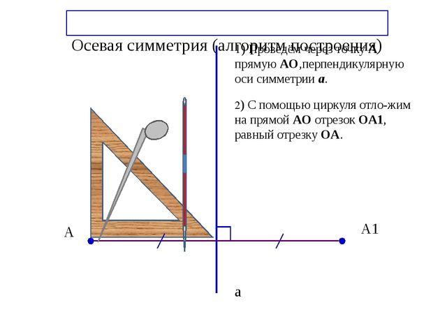 Осевая симметрия (алгоритм построения) А А1 а 1) Проведём через точку А прям...