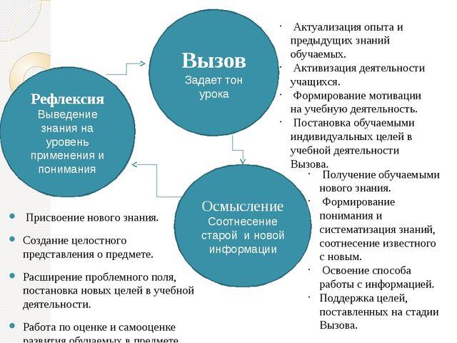 Присвоение нового знания. Создание целостного представления о предмете. Расш...