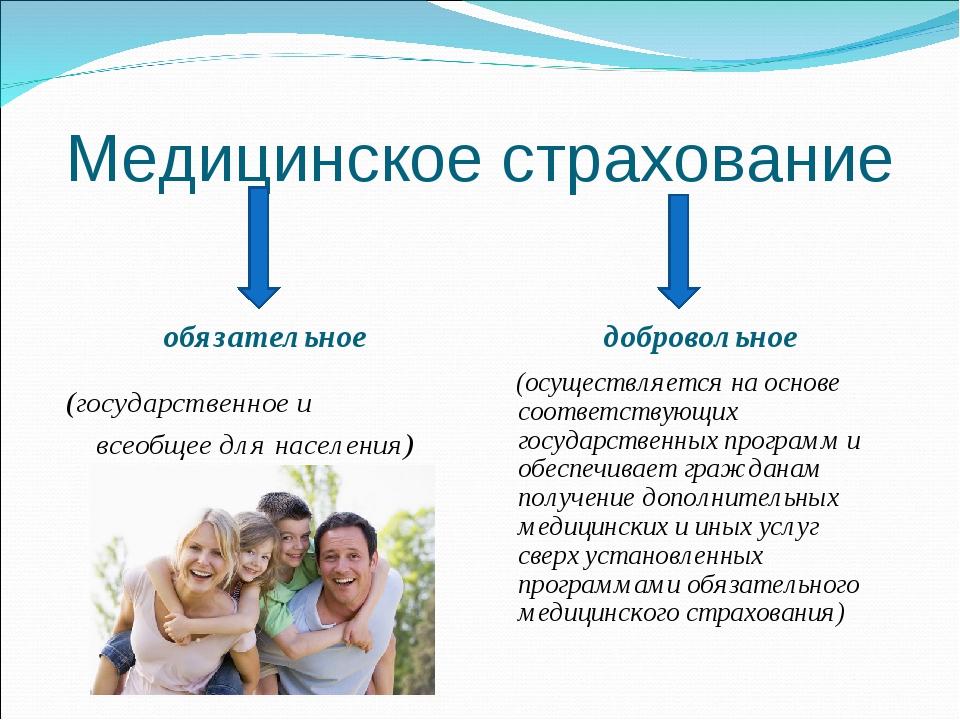 Медицинское страхование обязательное добровольное (государственное и всеобщее...