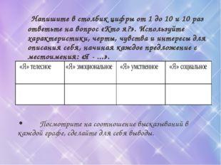 Напишите в столбик цифры от 1 до 10 и 10 раз ответьте на вопрос «Кто я?». Ис