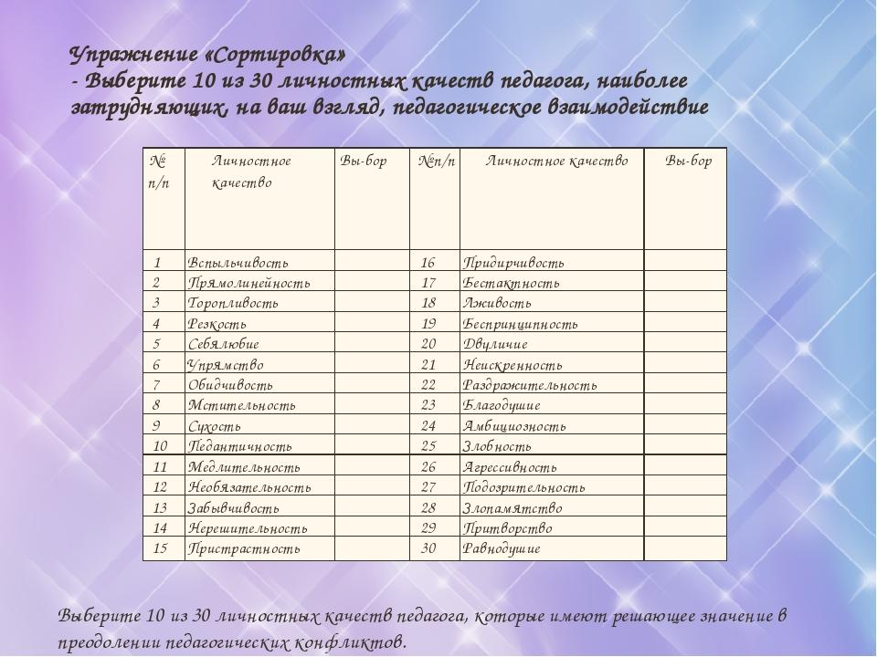 Упражнение «Сортировка» - Выберите 10 из 30 личностных качеств педагога, наиб...
