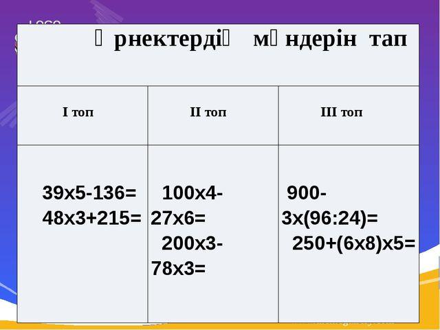 www.themegallery.com Өрнектердіңмәндерін тап Ітоп ІІтоп ІІІтоп 39х5-136= 48х3...