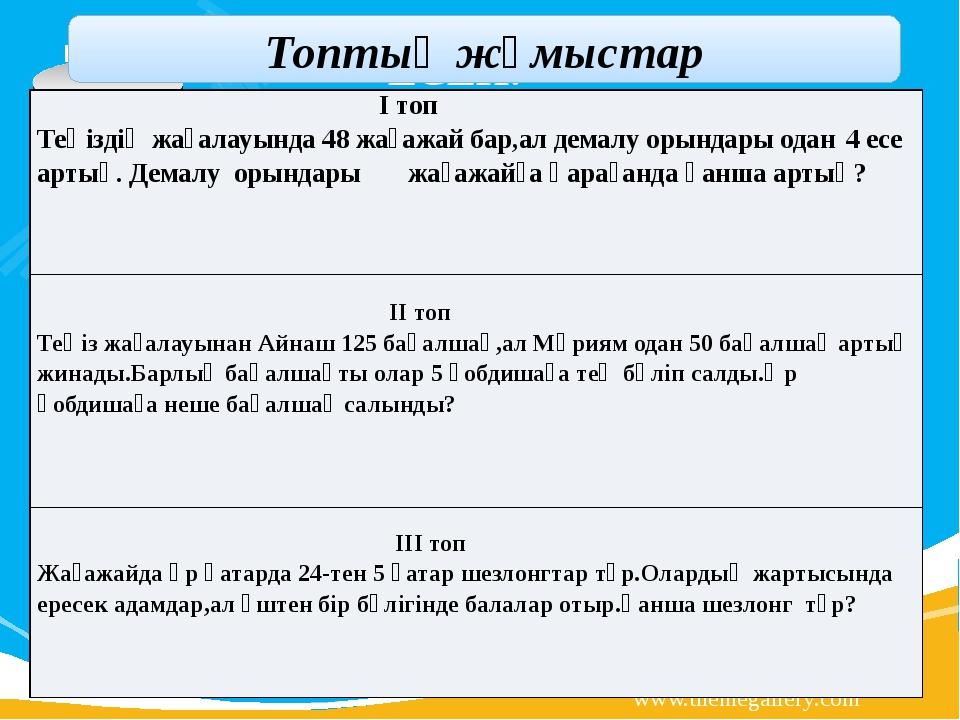 www.themegallery.com ЕСЕП: Топтық жұмыстар Ітоп Теңіздің жағалауында 48 жағаж...