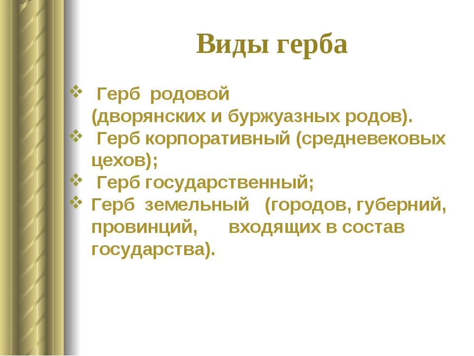 Виды герба Герб родовой (дворянскихибуржуазныхродов). Гербкорпоративны...