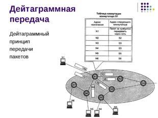 Дейтаграммная передача Дейтаграммный принцип передачи пакетов кафедра ЮНЕСКО