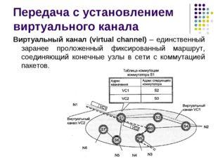 Передача с установлением виртуального канала Виртуальный канал (virtual chann