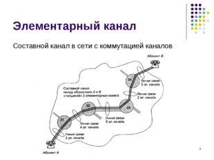 Элементарный канал Составной канал в сети с коммутацией каналов кафедра ЮНЕСК