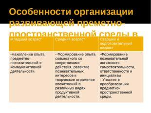 Особенности организации развивающей преметно- пространственной среды в группе