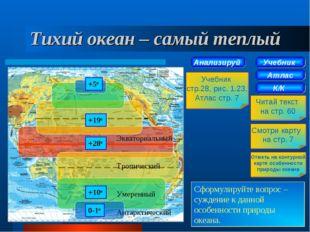 Тихий океан – самый теплый Экваториальный Тропический Умеренный Антарктически