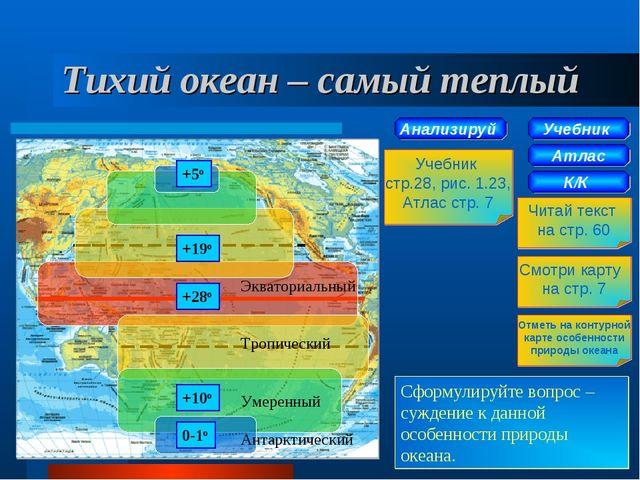 Тихий океан – самый теплый Экваториальный Тропический Умеренный Антарктически...