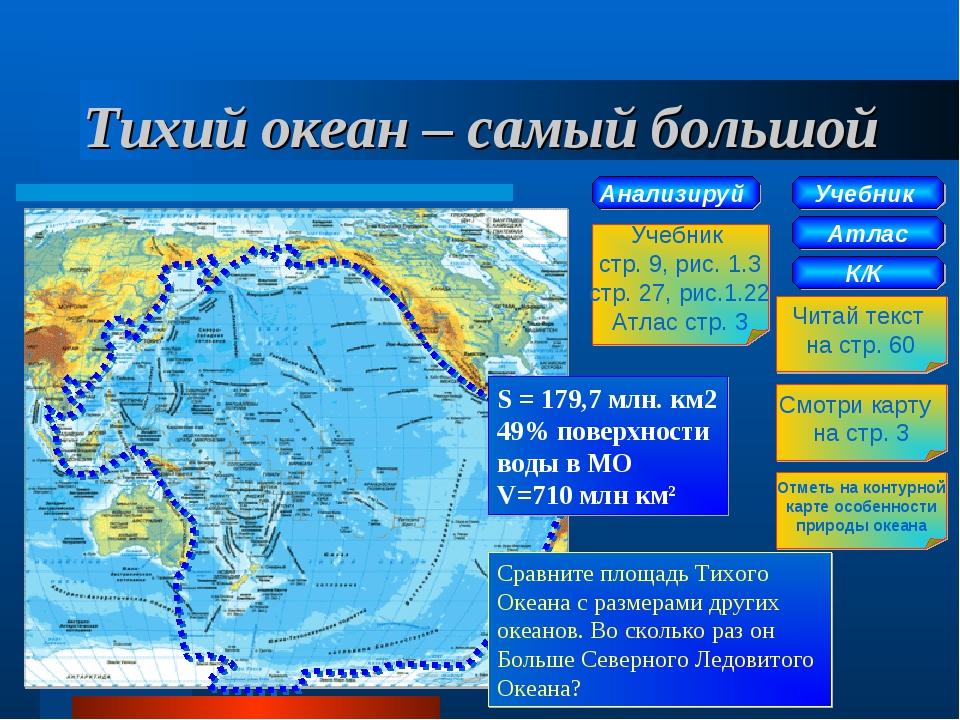 Тихий океан – самый большой Учебник Атлас К/К Читай текст на стр. 60 Смотри к...