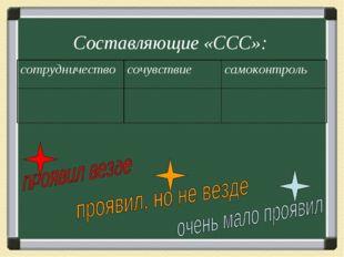 Составляющие «ССС»: сотрудничествосочувствиесамоконтроль
