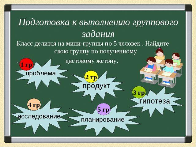 Подготовка к выполнению группового задания Класс делится на мини-группы по 5...