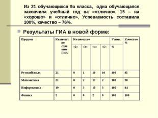 Результаты ГИА в новой форме: Из 21 обучающихся 9а класса, одна обучающаяся з