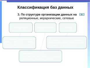 Классификация баз данных 3. По структуре организации данных на реляционные, и