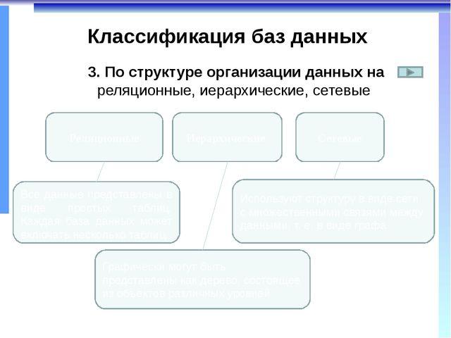 Классификация баз данных 3. По структуре организации данных на реляционные, и...