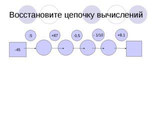 Восстановите цепочку вычислений -45 :5 +87 ·0,5 - 1/10 +8,1
