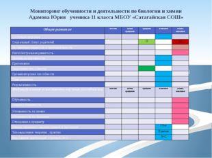 Мониторинг обученности и деятельности по биологии и химии Адамова Юрия ученик