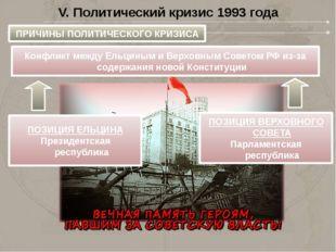 V. Политический кризис 1993 года ПРИЧИНЫ ПОЛИТИЧЕСКОГО КРИЗИСА Конфликт между
