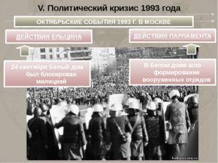 V. Политический кризис 1993 года ОКТЯБРЬСКИЕ СОБЫТИЯ 1993Г.ВМОСКВЕ ДЕЙСТВИ