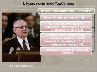 I. Крах политики Горбачева ПРОВАЛ ЭКОНОМИЧЕСКИХ РЕФОРМ Падение мировых цен на