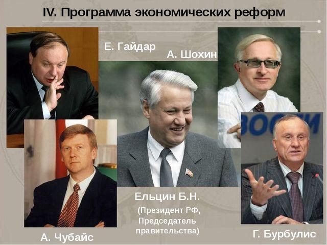 IV. Программа экономических реформ Ельцин Б.Н. (Президент РФ, Председатель пр...