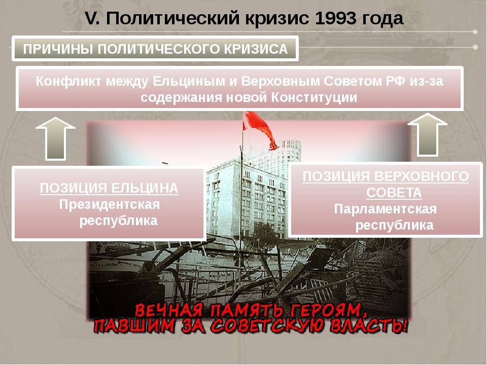 V. Политический кризис 1993 года ПРИЧИНЫ ПОЛИТИЧЕСКОГО КРИЗИСА Конфликт между...