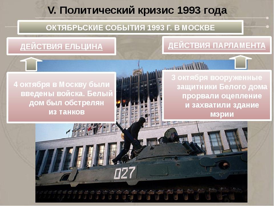 V. Политический кризис 1993 года ОКТЯБРЬСКИЕ СОБЫТИЯ 1993Г.ВМОСКВЕ ДЕЙСТВИ...