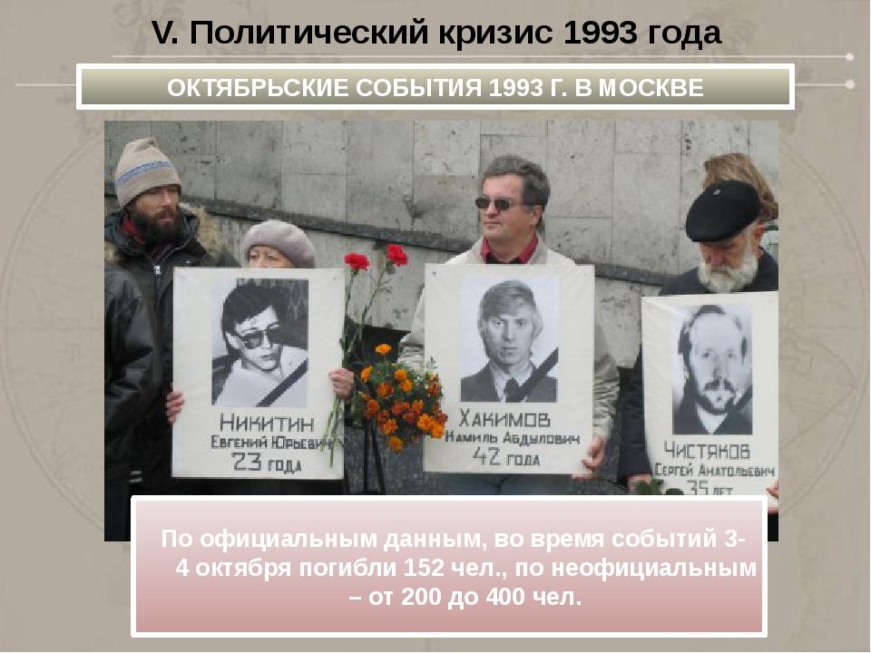 V. Политический кризис 1993 года ОКТЯБРЬСКИЕ СОБЫТИЯ 1993Г.ВМОСКВЕ Поофиц...