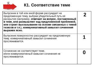 К1. Соответствие теме Выпускник в той или иной форме рассуждает на предложен
