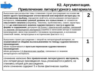 К2. Аргументация. Привлечение литературного материала Выпускник при раскрытии