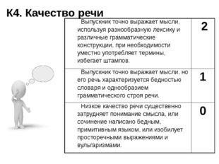 К4. Качество речи Выпускник точно выражает мысли, используя разнообразную лек