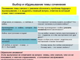 Понимание темы связано с умением обозначить проблему будущего высказывания, т