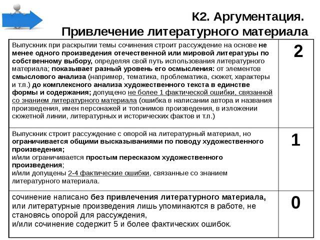 К2. Аргументация. Привлечение литературного материала Выпускник при раскрытии...