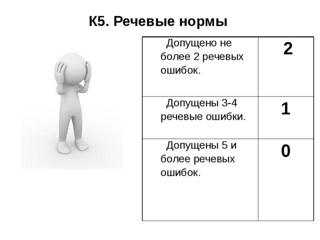 К5. Речевые нормы Допущено не более 2 речевых ошибок. 2 Допущены 3-4 речевые...