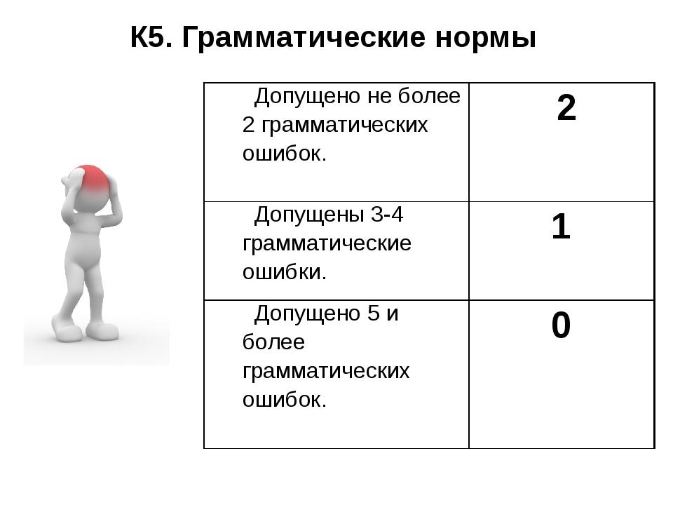 К5. Грамматические нормы Допущено не более 2 грамматических ошибок. 2 Допуще...
